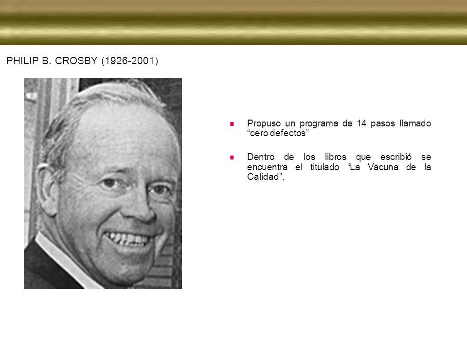 Propuso un programa de 14 pasos llamado cero defectos Dentro de los libros que escribió se encuentra el titulado La Vacuna de la Calidad. PHILIP B. CR