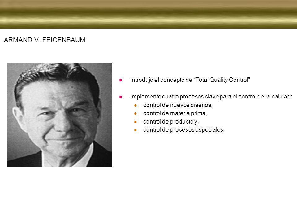 Introdujo el concepto de Total Quality Control Implementó cuatro procesos clave para el control de la calidad: control de nuevos diseños, control de m