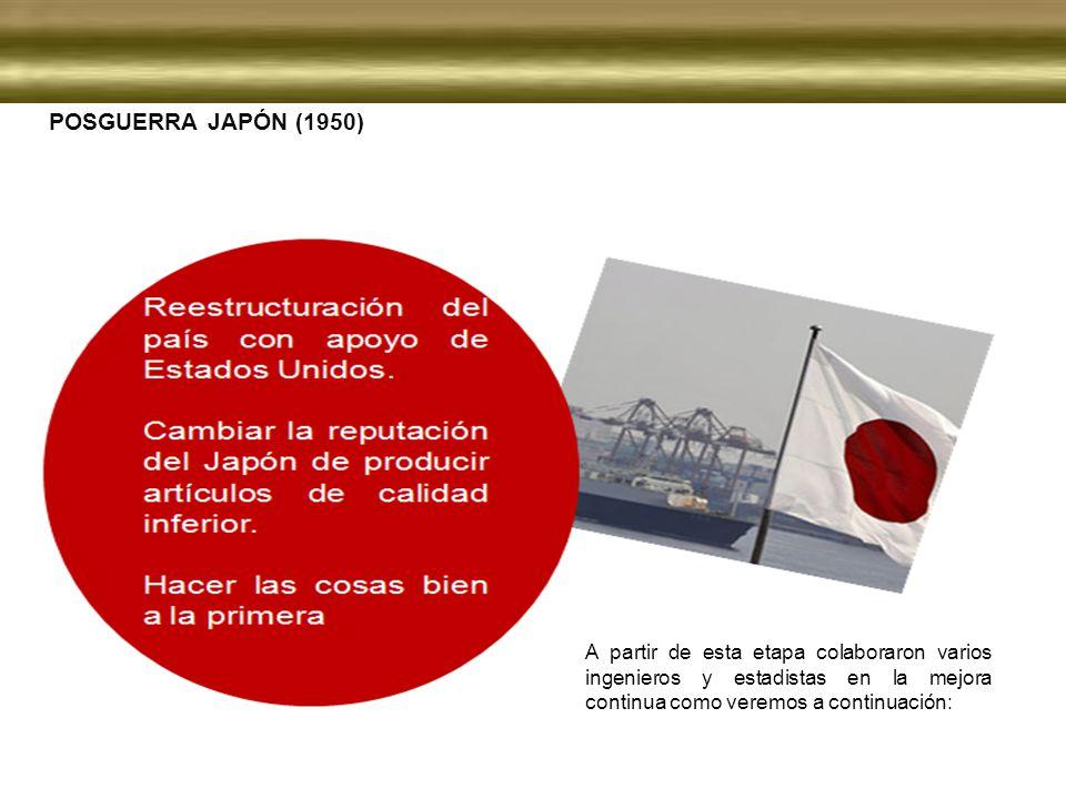 POSGUERRA JAPÓN (1950) A partir de esta etapa colaboraron varios ingenieros y estadistas en la mejora continua como veremos a continuación: