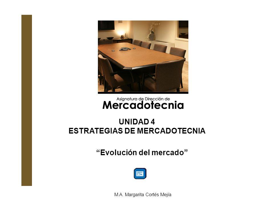 Evolución del mercado M.A. Margarita Cortés Mejía UNIDAD 4 ESTRATEGIAS DE MERCADOTECNIA