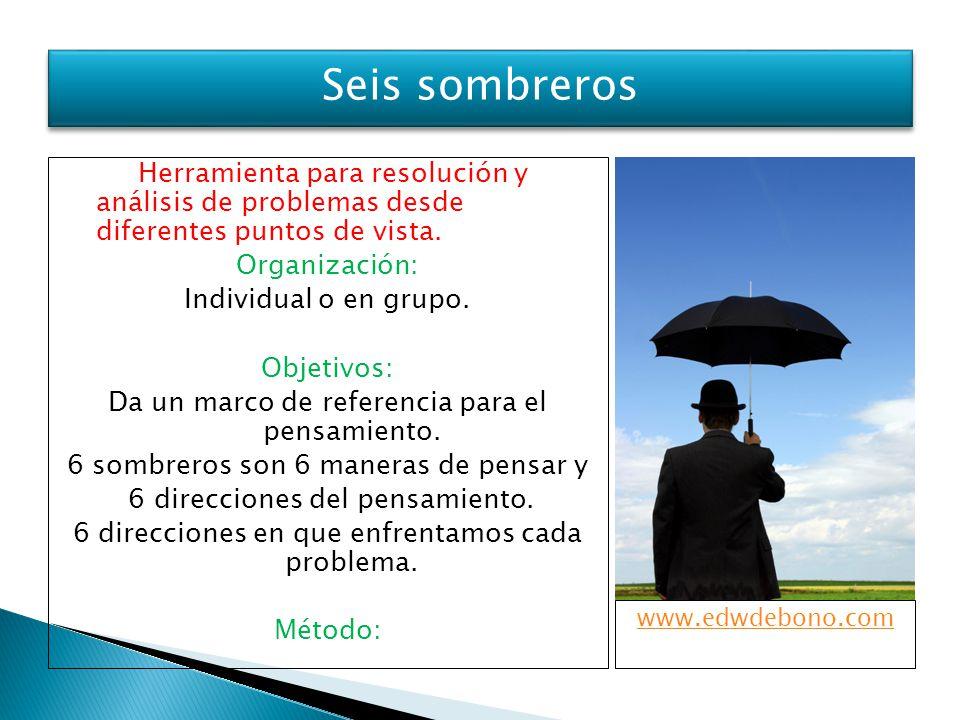 Seis sombreros El método promueve mayor intercambio de ideas entre más personas.