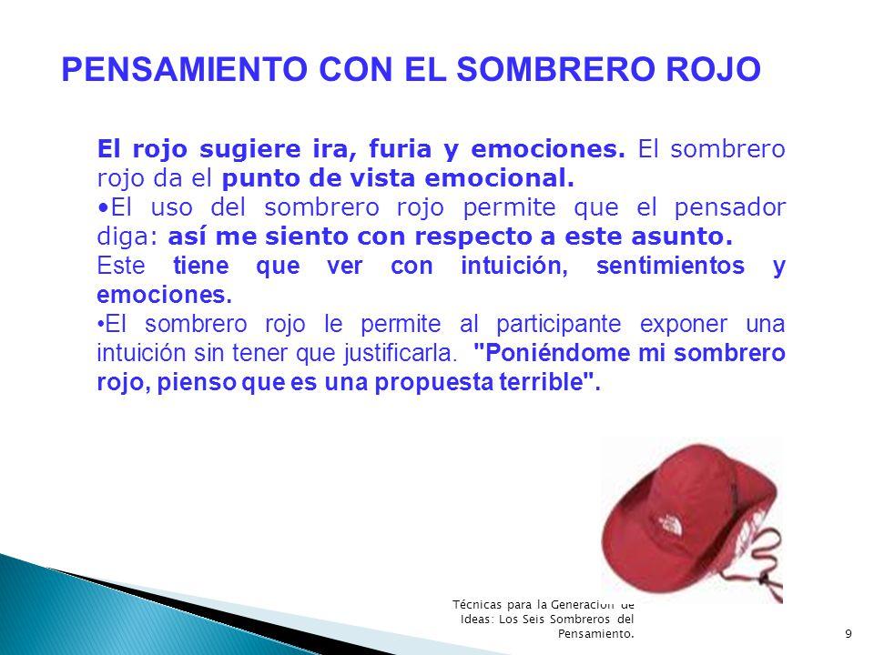 Romero, A.F. (2005). Creatividad e Innovación en empresas y organizaciones.
