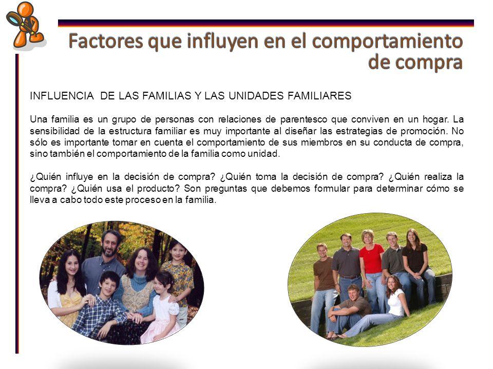 INFLUENCIA DE LAS FAMILIAS Y LAS UNIDADES FAMILIARES Una familia es un grupo de personas con relaciones de parentesco que conviven en un hogar.