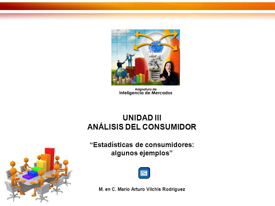 UNIDAD III ANÁLISIS DEL CONSUMIDOR Estadísticas de consumidores: algunos ejemplos M.