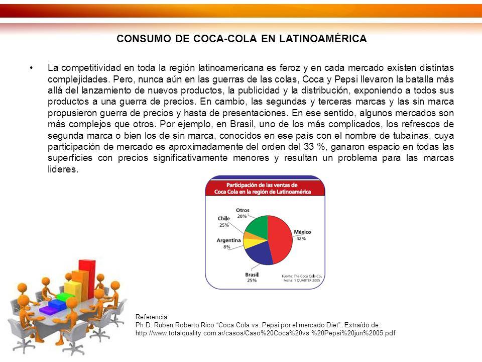 CONSUMO DE COCA-COLA EN LATINOAMÉRICA La competitividad en toda la región latinoamericana es feroz y en cada mercado existen distintas complejidades.