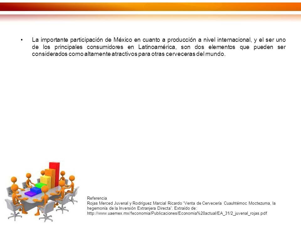 La importante participación de México en cuanto a producción a nivel internacional, y el ser uno de los principales consumidores en Latinoamérica, son dos elementos que pueden ser considerados como altamente atractivos para otras cerveceras del mundo.