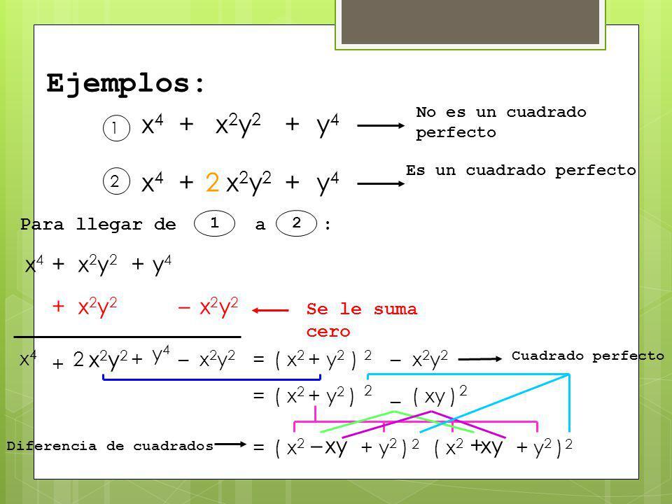 Ejemplos: x4x4 +x2y2x2y2 +y4y4 Es un cuadrado perfecto x4x4 +x2y2x2y2 +y4y4 2 No es un cuadrado perfecto 1 2 Para llegar de a : 1 2 x4x4 +x2y2x2y2 +y4