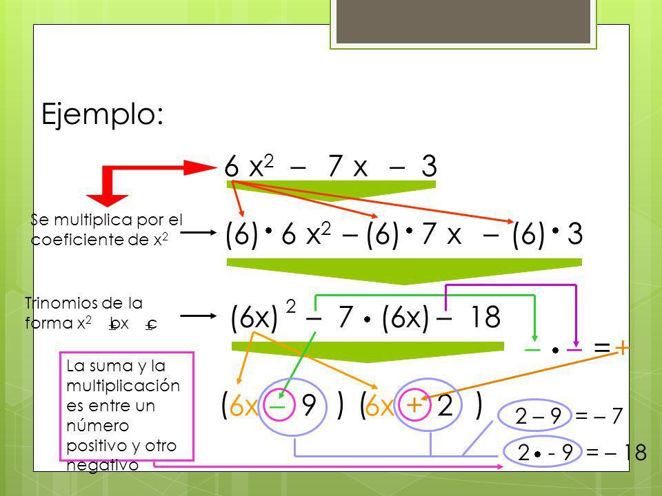 Ejemplo: 6x2x2 –7x–3 Se multiplica por el coeficiente de x 2 (6)x2x2 –7x–36 (6) (6) (6x) 2 – 7–18 Trinomios de la forma x 2 bx c ( ) 6x–2 ( ) 6x9 =+ +