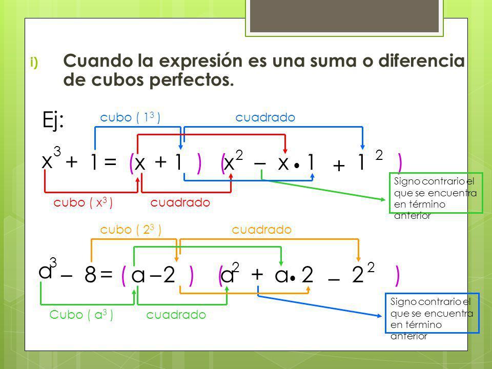 i) Cuando la expresión es una suma o diferencia de cubos perfectos. Ej: x 3 +1=( )1x+ x 2 x 1 + 1 2 cubo ( x 3 ) cubo ( 1 3 ) cuadrado Signo contrario