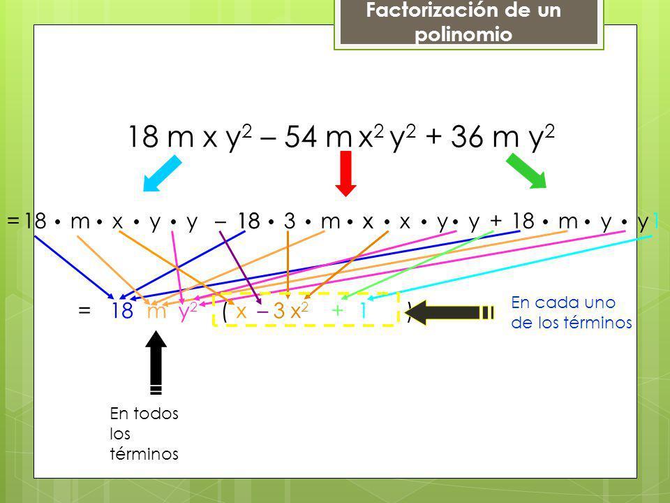 18 m x y 2 – 54 m x 2 y 2 + 36 m y 2 En todos los términos y=18 mx y–18 318m x x x y y18+ m y y 18my2y2 ( )x–3 x 2 +1 1 = En cada uno de los términos