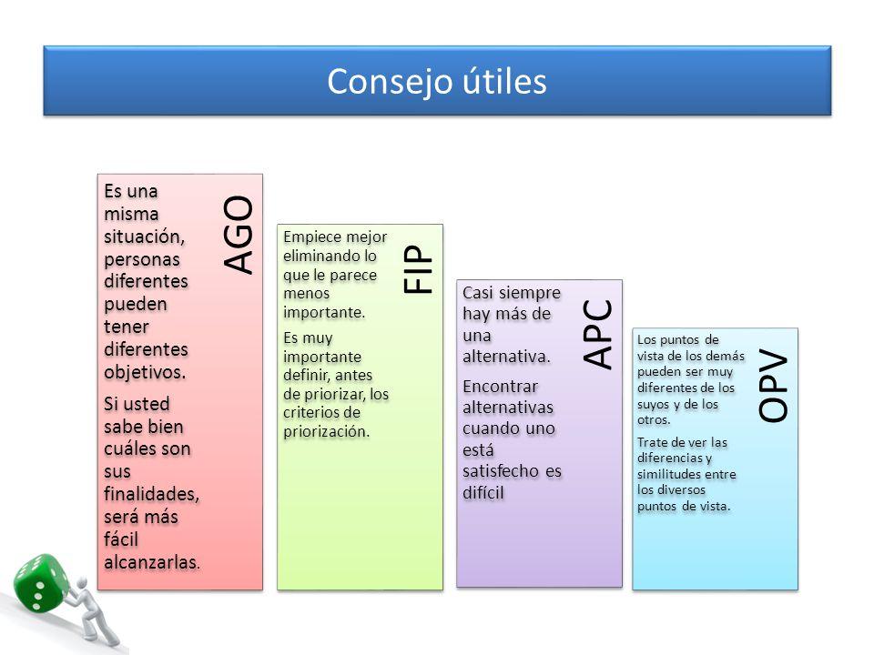 Consejo útiles APC FIP OPV AGO Es una misma situación, personas diferentes pueden tener diferentes objetivos. Si usted sabe bien cuáles son sus finali