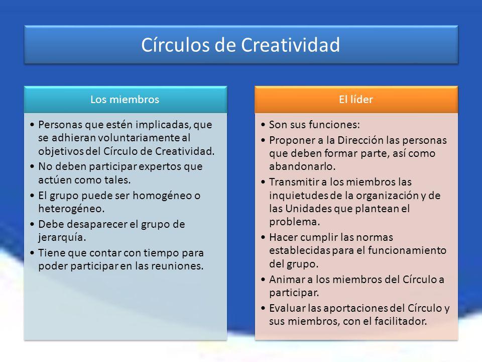 Los miembros Personas que estén implicadas, que se adhieran voluntariamente al objetivos del Círculo de Creatividad. No deben participar expertos que