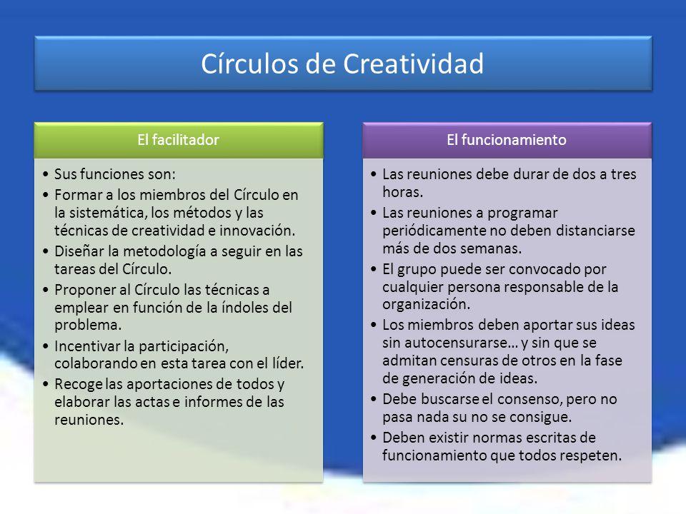El facilitador Sus funciones son: Formar a los miembros del Círculo en la sistemática, los métodos y las técnicas de creatividad e innovación. Diseñar