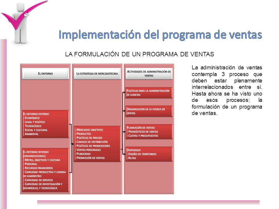 IMPLEMENTACIÓN DEL PROGRAMA DE VENTAS El segundo proceso en la administración de ventas es la implementación del programa de ventas.