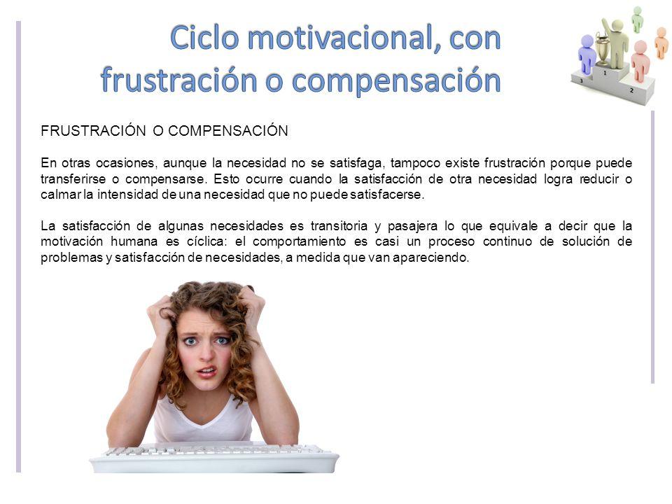 FRUSTRACIÓN O COMPENSACIÓN En otras ocasiones, aunque la necesidad no se satisfaga, tampoco existe frustración porque puede transferirse o compensarse.