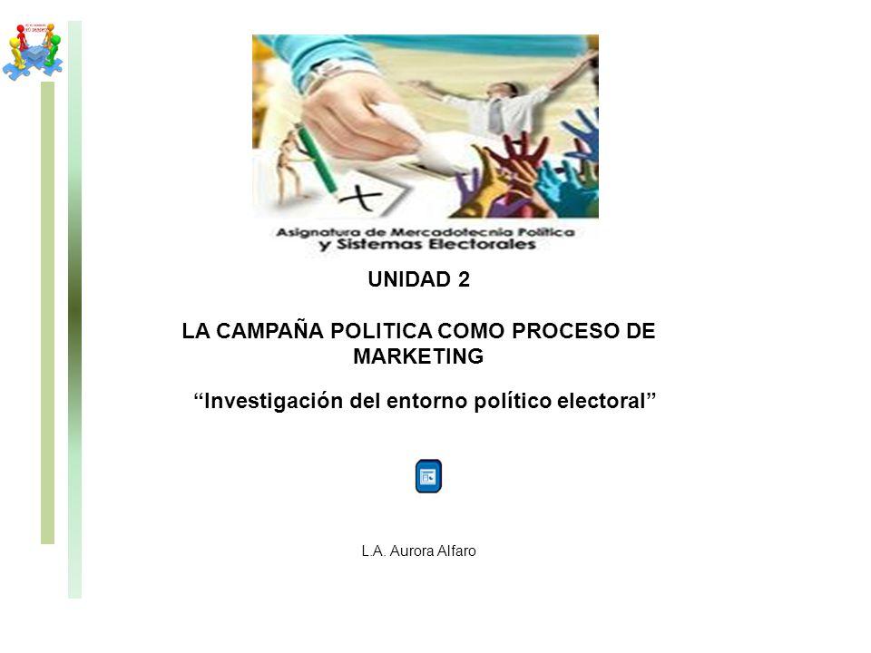 UNIDAD 2 LA CAMPAÑA POLITICA COMO PROCESO DE MARKETING Investigación del entorno político electoral L.A. Aurora Alfaro