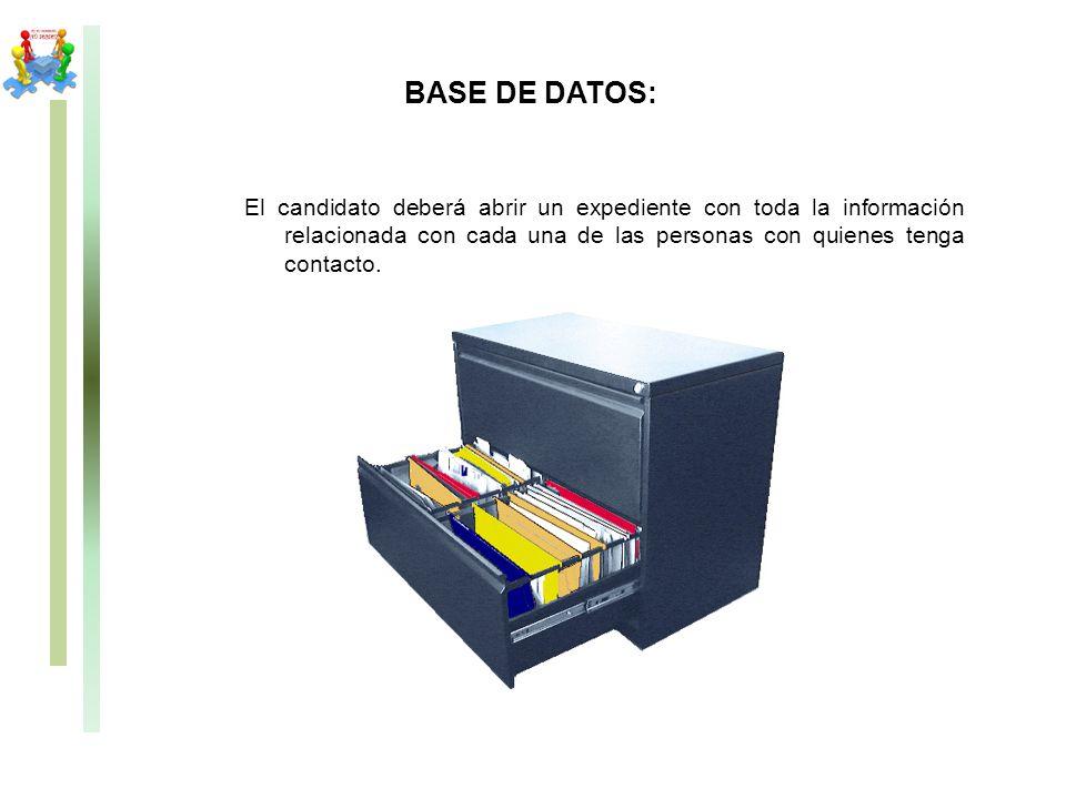 BASE DE DATOS: El candidato deberá abrir un expediente con toda la información relacionada con cada una de las personas con quienes tenga contacto.