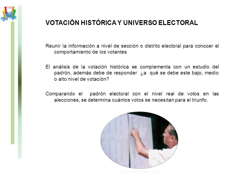 VOTACIÓN HISTÓRICA Y UNIVERSO ELECTORAL Reunir la información a nivel de sección o distrito electoral para conocer el comportamiento de los votantes E