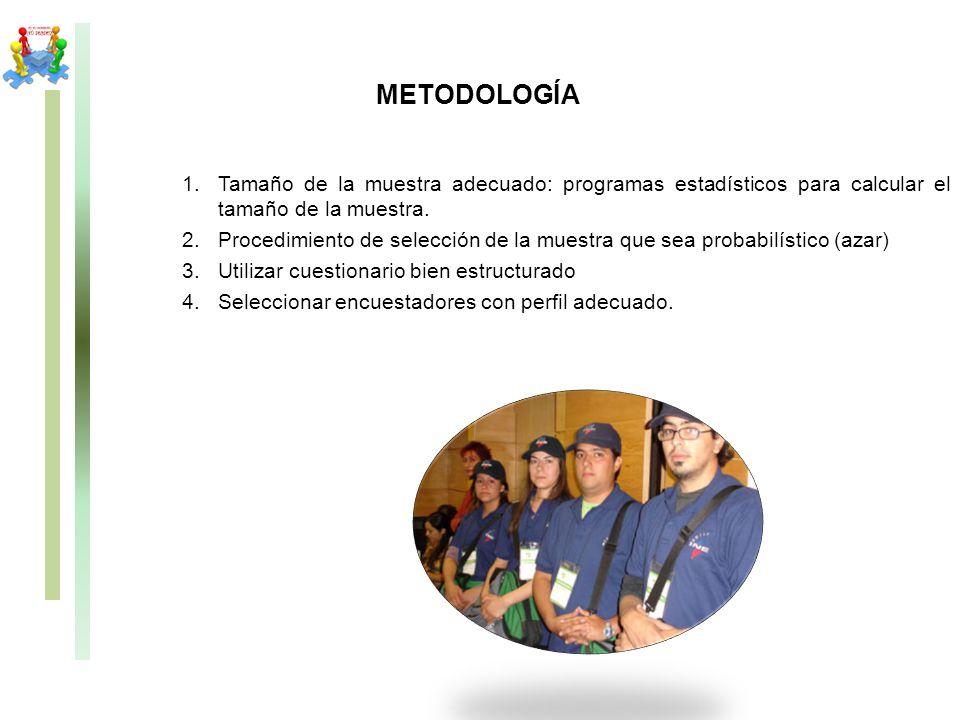METODOLOGÍA 1.Tamaño de la muestra adecuado: programas estadísticos para calcular el tamaño de la muestra. 2.Procedimiento de selección de la muestra