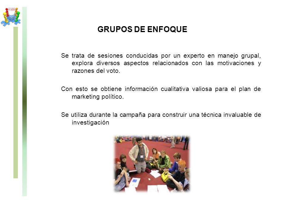 GRUPOS DE ENFOQUE Se trata de sesiones conducidas por un experto en manejo grupal, explora diversos aspectos relacionados con las motivaciones y razon