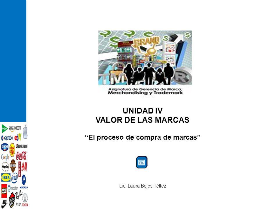UNIDAD IV VALOR DE LAS MARCAS El proceso de compra de marcas Lic. Laura Bejos Téllez