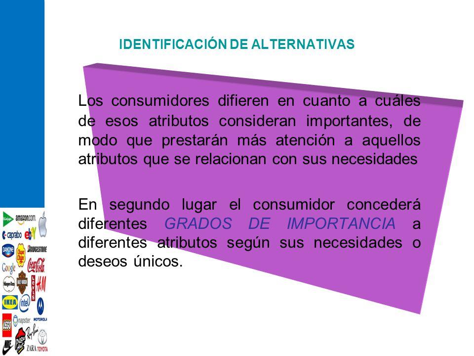 IDENTIFICACIÓN DE ALTERNATIVAS Los consumidores difieren en cuanto a cuáles de esos atributos consideran importantes, de modo que prestarán más atenci