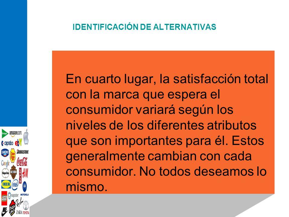 IDENTIFICACIÓN DE ALTERNATIVAS En cuarto lugar, la satisfacción total con la marca que espera el consumidor variará según los niveles de los diferente