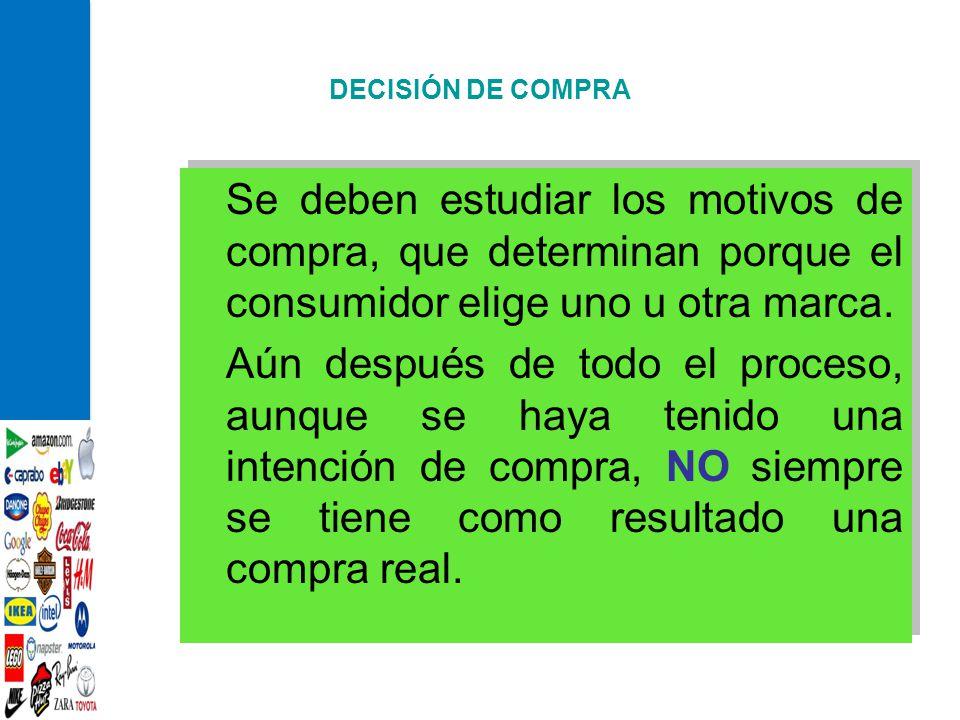 DECISIÓN DE COMPRA Se deben estudiar los motivos de compra, que determinan porque el consumidor elige uno u otra marca. Aún después de todo el proceso