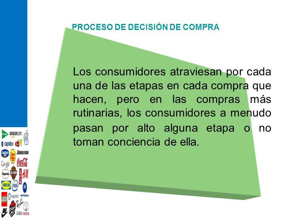 PROCESO DE DECISIÓN DE COMPRA Los consumidores atraviesan por cada una de las etapas en cada compra que hacen, pero en las compras más rutinarias, los