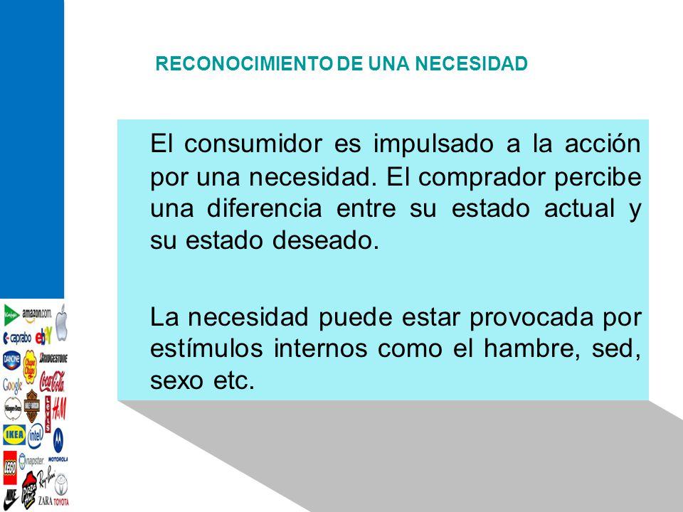 RECONOCIMIENTO DE UNA NECESIDAD El consumidor es impulsado a la acción por una necesidad. El comprador percibe una diferencia entre su estado actual y