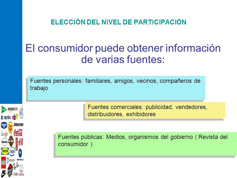 ELECCIÓN DEL NIVEL DE PARTICIPACIÓN El consumidor puede obtener información de varias fuentes: Fuentes personales: familiares, amigos, vecinos, compañ