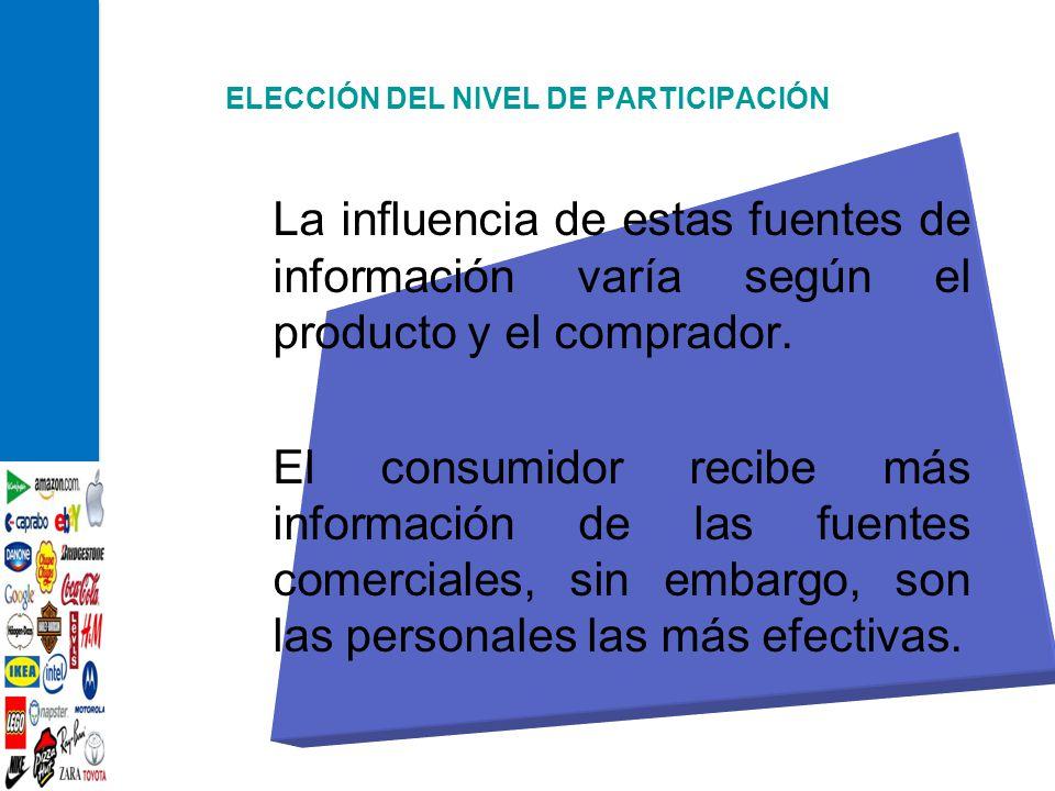 ELECCIÓN DEL NIVEL DE PARTICIPACIÓN La influencia de estas fuentes de información varía según el producto y el comprador. El consumidor recibe más inf