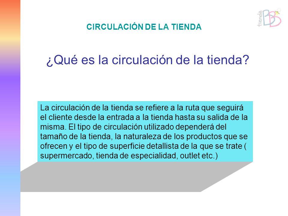 CIRCULACIÓN DE LA TIENDA ¿Qué es la circulación de la tienda? La circulación de la tienda se refiere a la ruta que seguirá el cliente desde la entrada