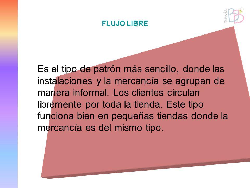 FLUJO LIBRE Es el tipo de patrón más sencillo, donde las instalaciones y la mercancía se agrupan de manera informal. Los clientes circulan libremente
