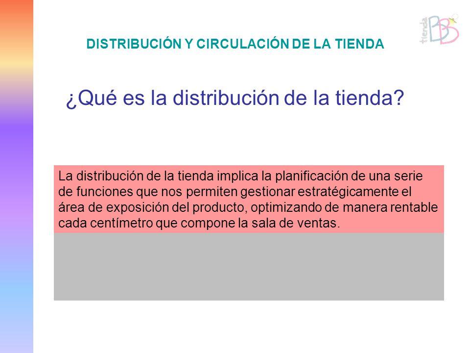 FUNCIONES DE LA DISTRIBUCIÓN Funciones o tareas de la distribución de la tienda: Determinación del punto de acceso o punto de partida Localización de la zona caliente y la zona fría.