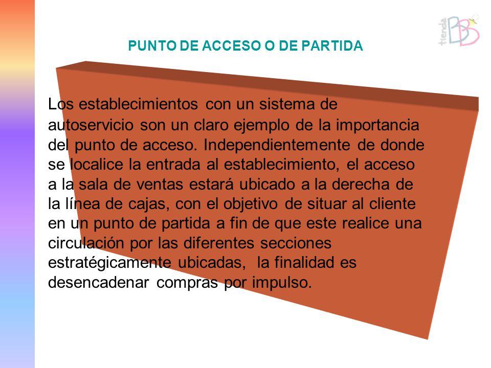 PUNTO DE ACCESO O DE PARTIDA Los establecimientos con un sistema de autoservicio son un claro ejemplo de la importancia del punto de acceso. Independi