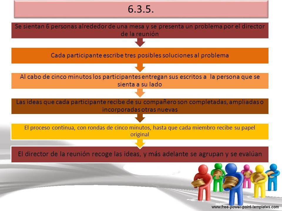 Consejos útiles:: La mayor ventaja de la técnica es que dura exactamente 30 minutos, lo que la hace una buena aliada a la gestión eficaz del tiempo.