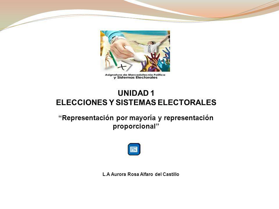 L.A Aurora Rosa Alfaro del Castillo Representación por mayoría y representación proporcional