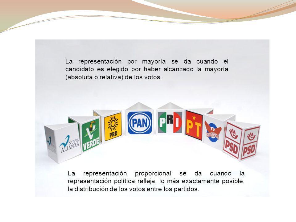 La representación proporcional se da cuando la representación política refleja, lo más exactamente posible, la distribución de los votos entre los partidos.