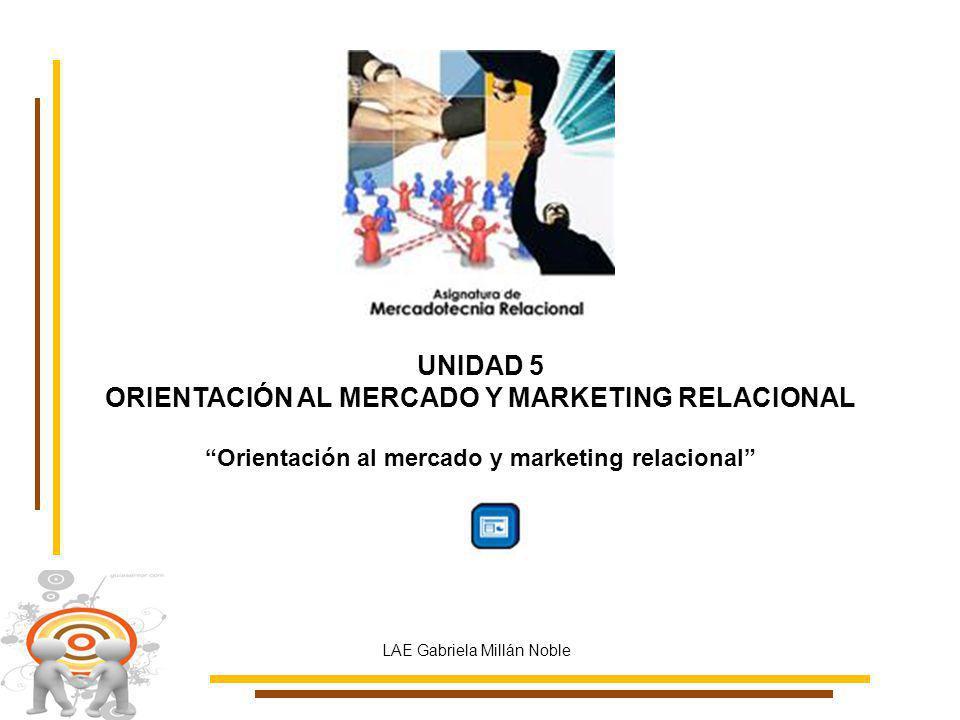 ORIENTACIÓN AL MERCADO Como filosofía Como procesamiento de información Como recurso del aprendizaje organizativo Como coordinación interfuncional de información Orientación al Mercado