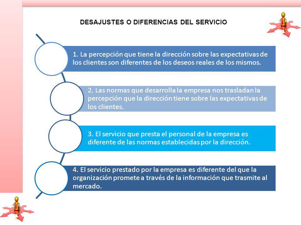 1. La percepción que tiene la dirección sobre las expectativas de los clientes son diferentes de los deseos reales de los mismos. 2. Las normas que de