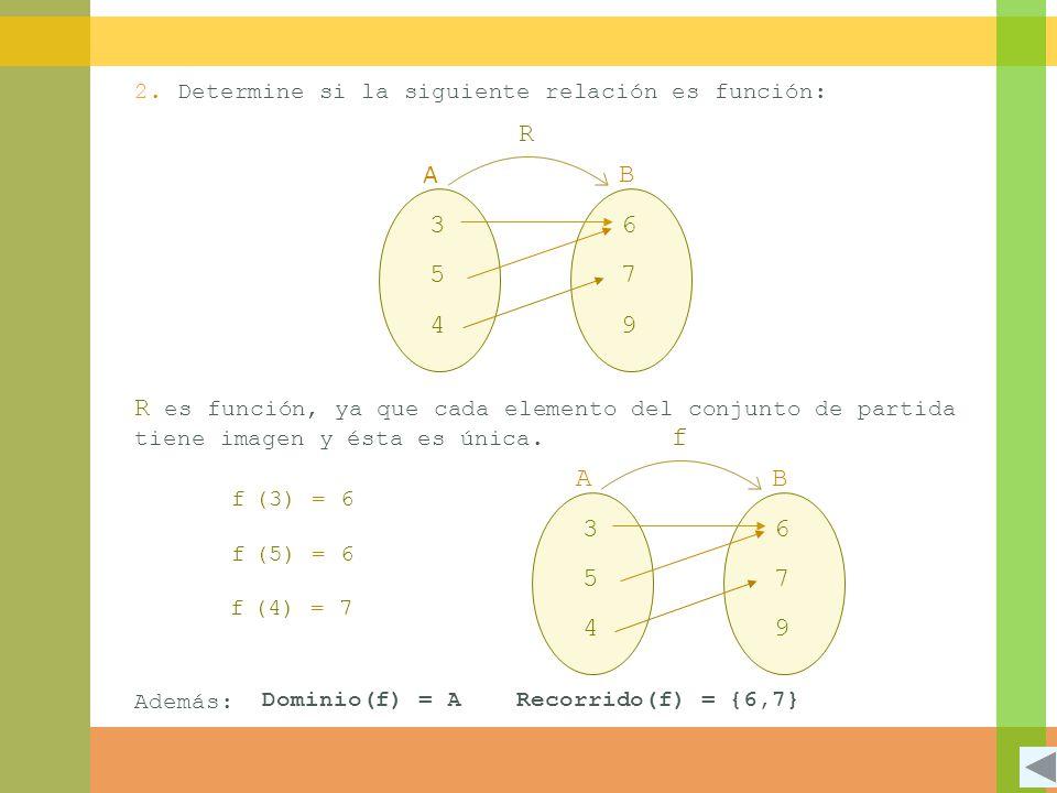 2. Determine si la siguiente relación es función: R es función, ya que cada elemento del conjunto de partida tiene imagen y ésta es única. 3 5 4 6 7 9