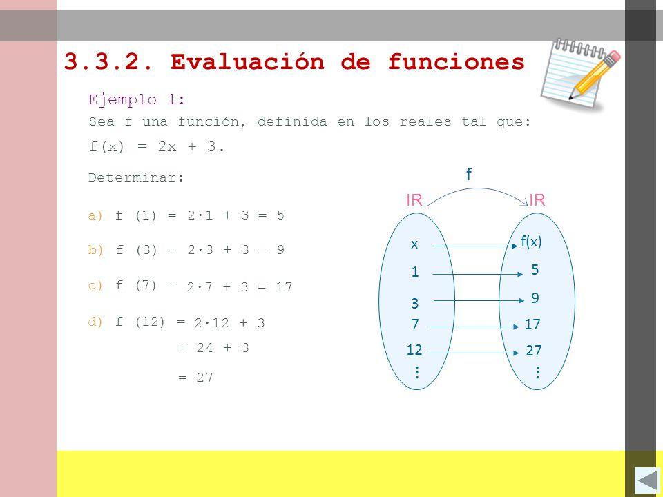 Sea f una función, definida en los reales tal que: 3.3.2. Evaluación de funciones f(x) = 2x + 3. a) f (1) = Determinar: IR f b) f (3) = c) f (7) = d)