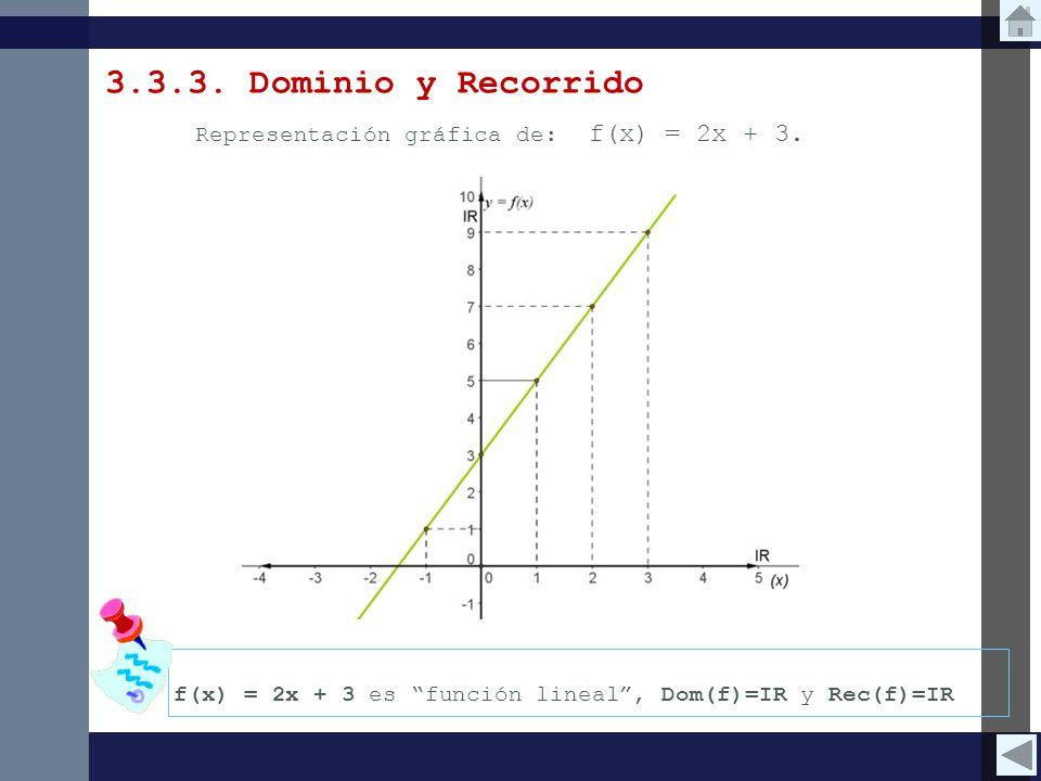 Representación gráfica de: f(x) = 2x + 3. f(x) = 2x + 3 es función lineal, Dom(f)=IR y Rec(f)=IR 3.3.3. Dominio y Recorrido