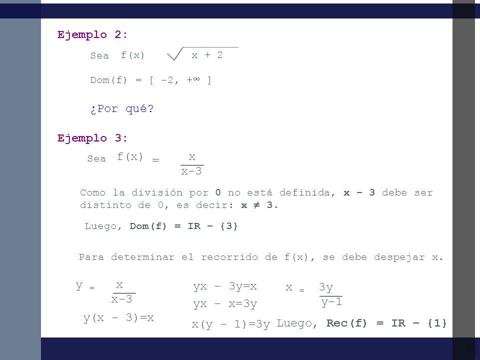 Ejemplo 2: Dom(f) = [ -2, + ] ¿Por qué? Sea f(x) x + 2 Ejemplo 3: Sea f(x) = x x-3 Como la división por 0 no está definida, x – 3 debe ser distinto de