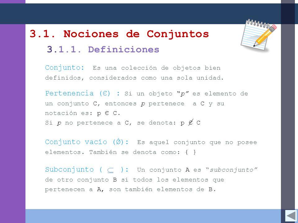 3.1. Nociones de Conjuntos 3.1.1. Definiciones Conjunto: Es una colección de objetos bien definidos, considerados como una sola unidad. Pertenencia (Є