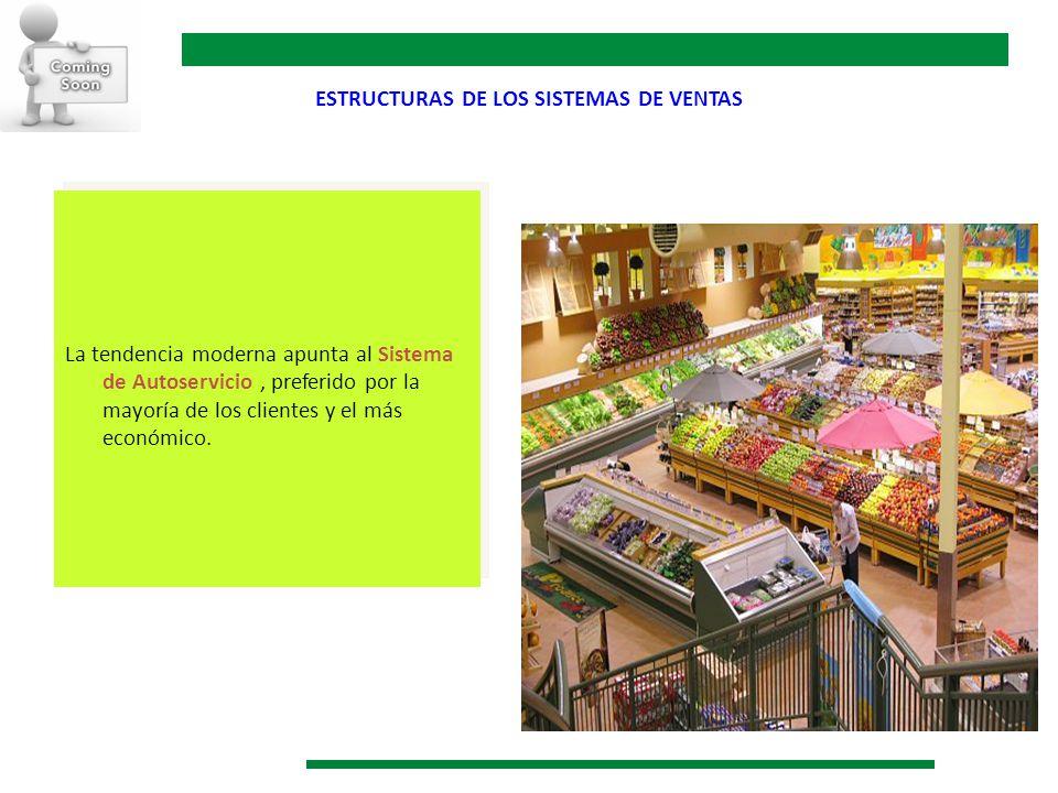 ESTRUCTURAS DE LOS SISTEMAS DE VENTAS La tendencia moderna apunta al Sistema de Autoservicio, preferido por la mayoría de los clientes y el más económ
