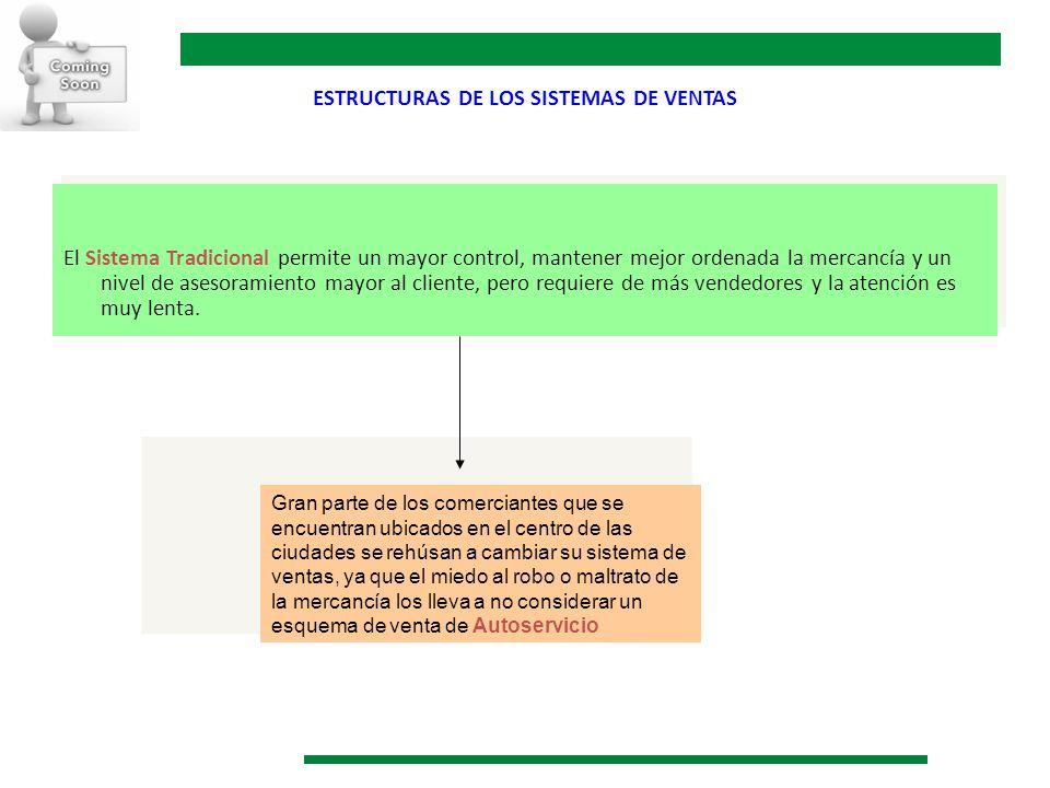 ESTRUCTURAS DE LOS SISTEMAS DE VENTAS El Sistema Tradicional permite un mayor control, mantener mejor ordenada la mercancía y un nivel de asesoramient