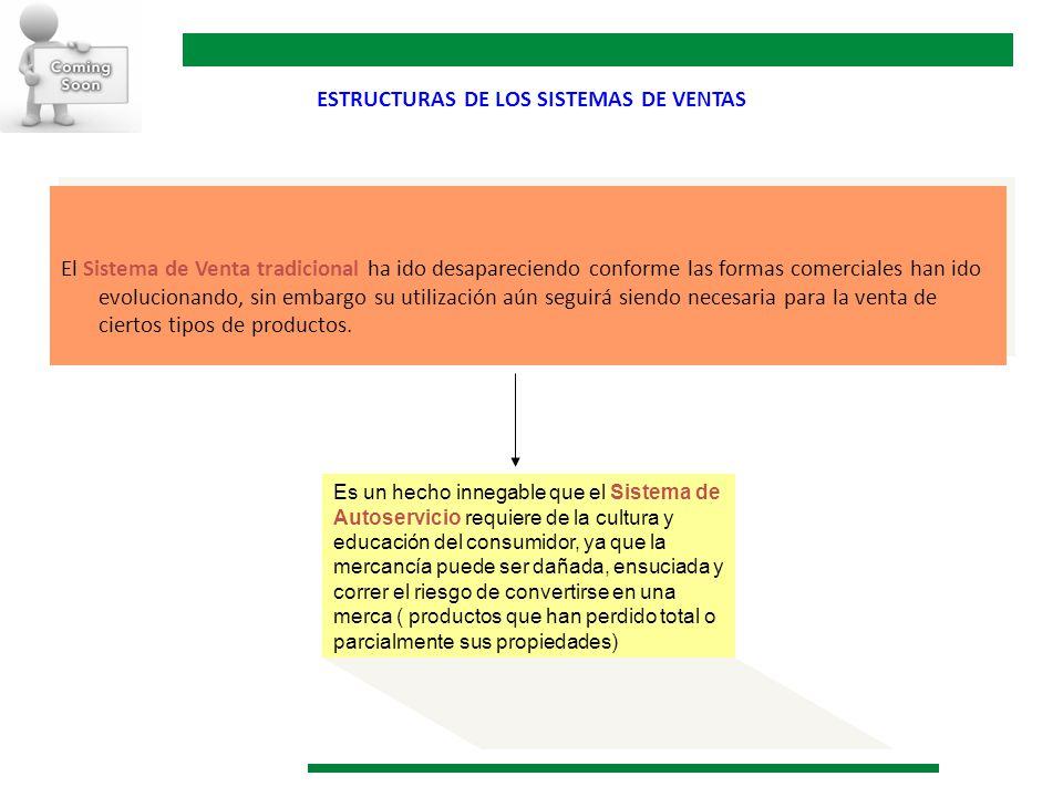 ESTRUCTURAS DE LOS SISTEMAS DE VENTAS El Sistema de Venta tradicional ha ido desapareciendo conforme las formas comerciales han ido evolucionando, sin