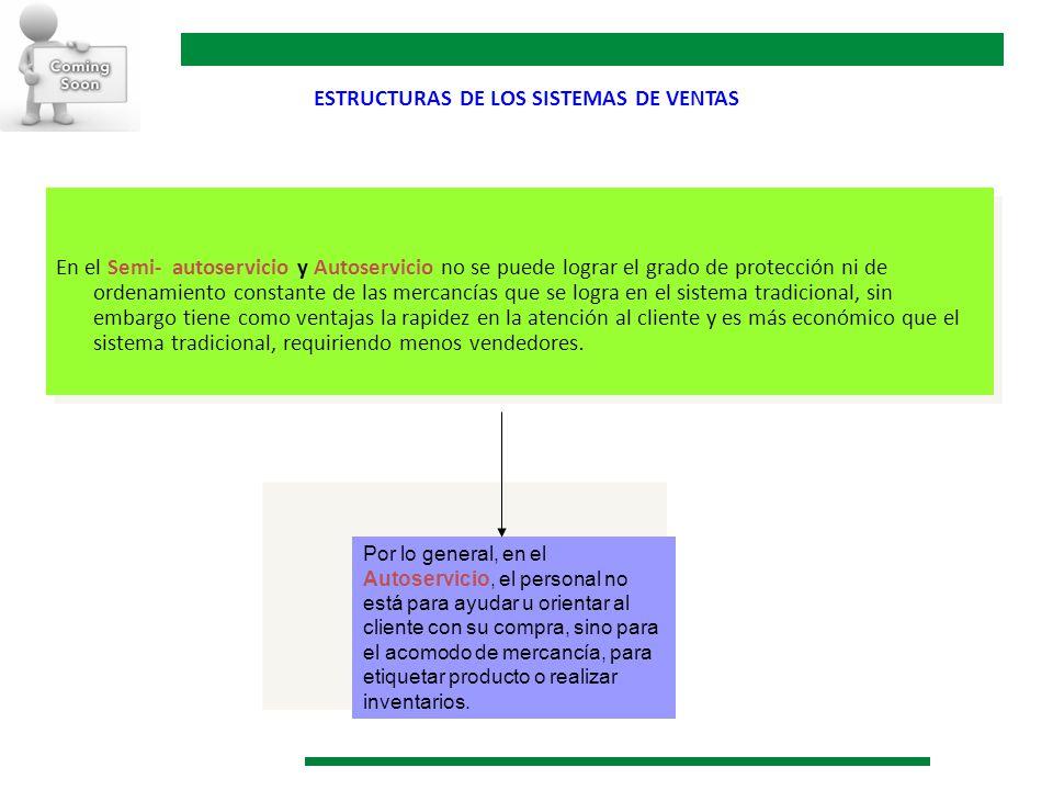 ESTRUCTURAS DE LOS SISTEMAS DE VENTAS En el Semi- autoservicio y Autoservicio no se puede lograr el grado de protección ni de ordenamiento constante d
